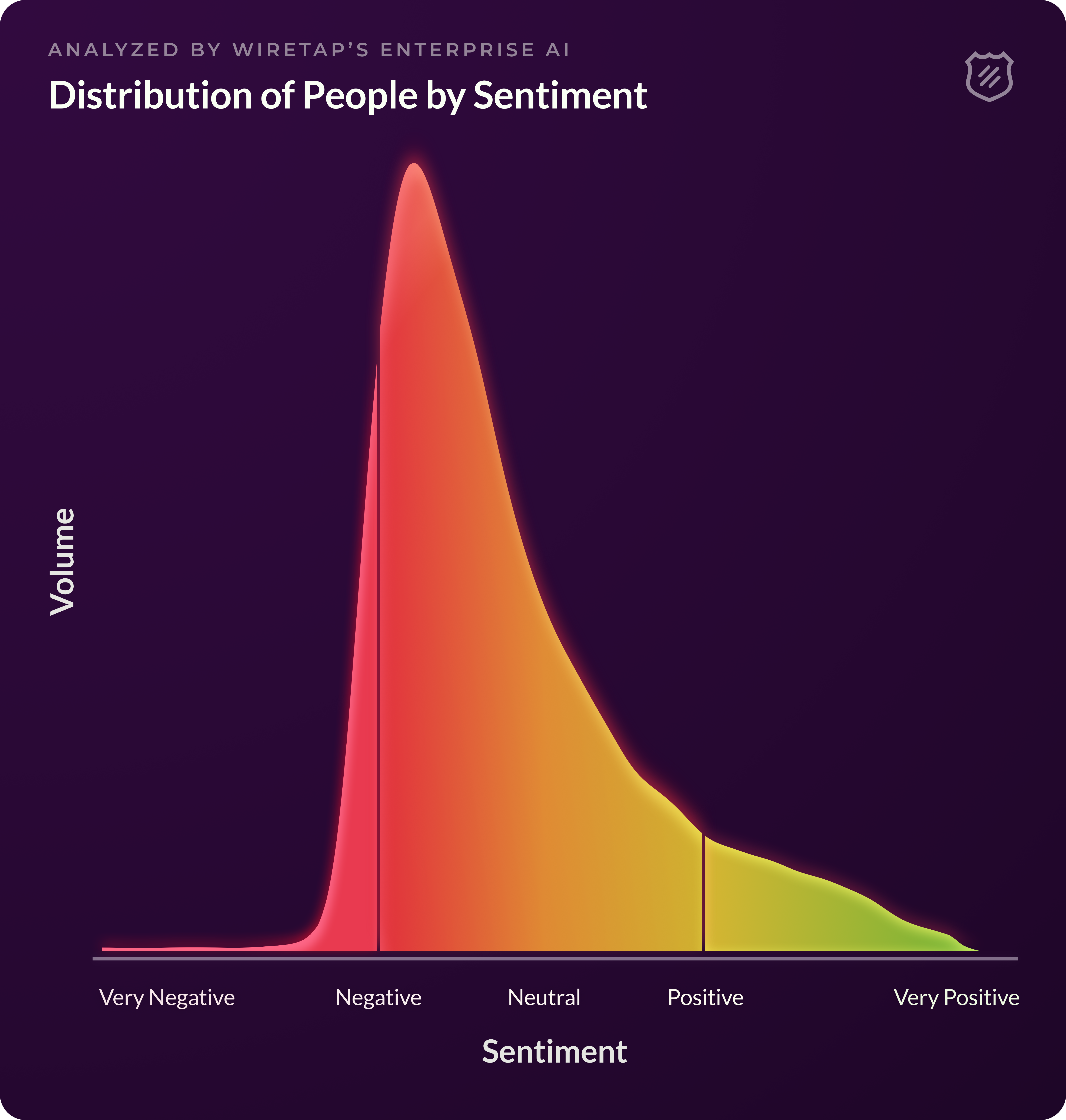 distribution_of_people_by_sentiment.png