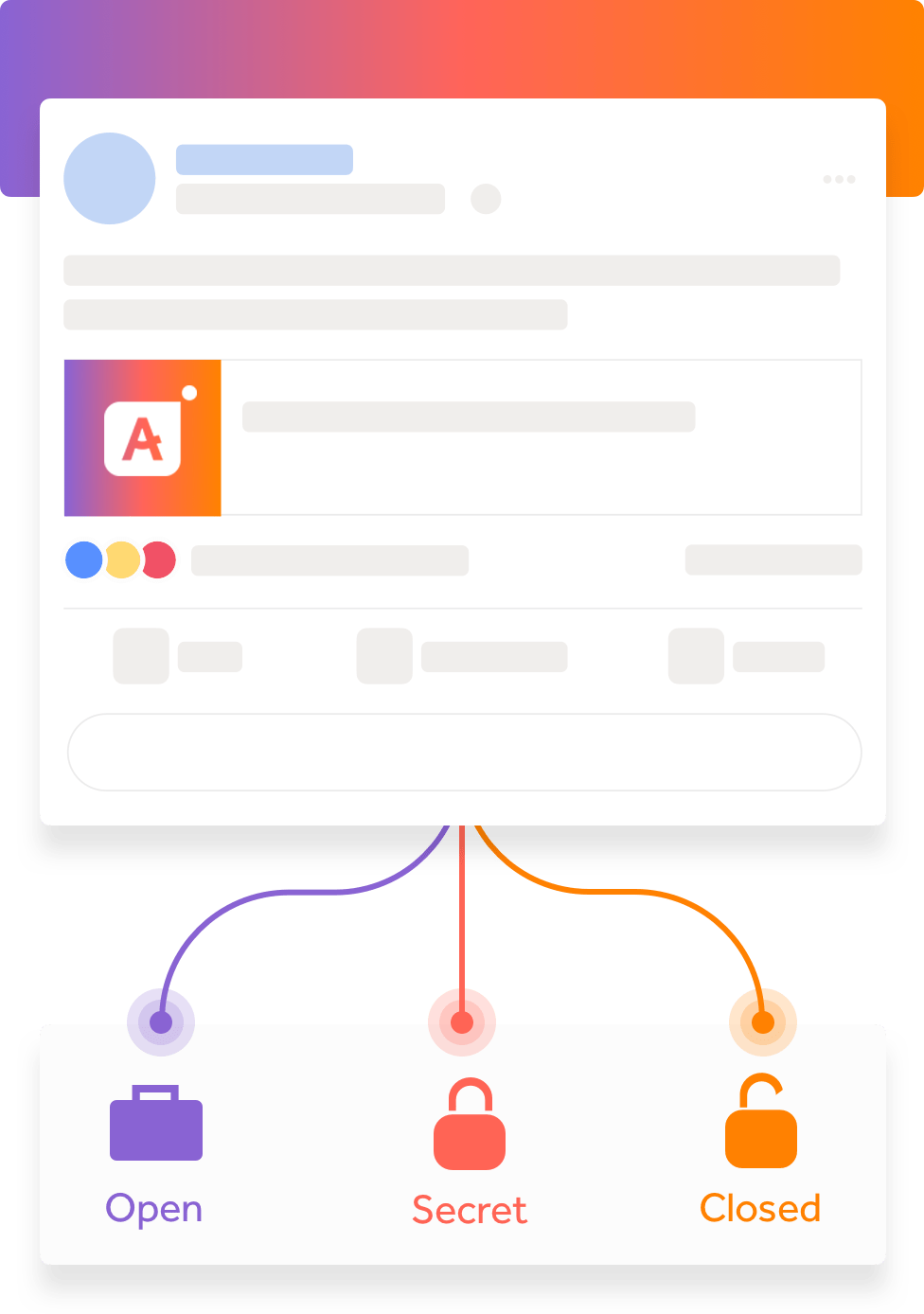 Aware can monitor and react to content anywhere within Workplace