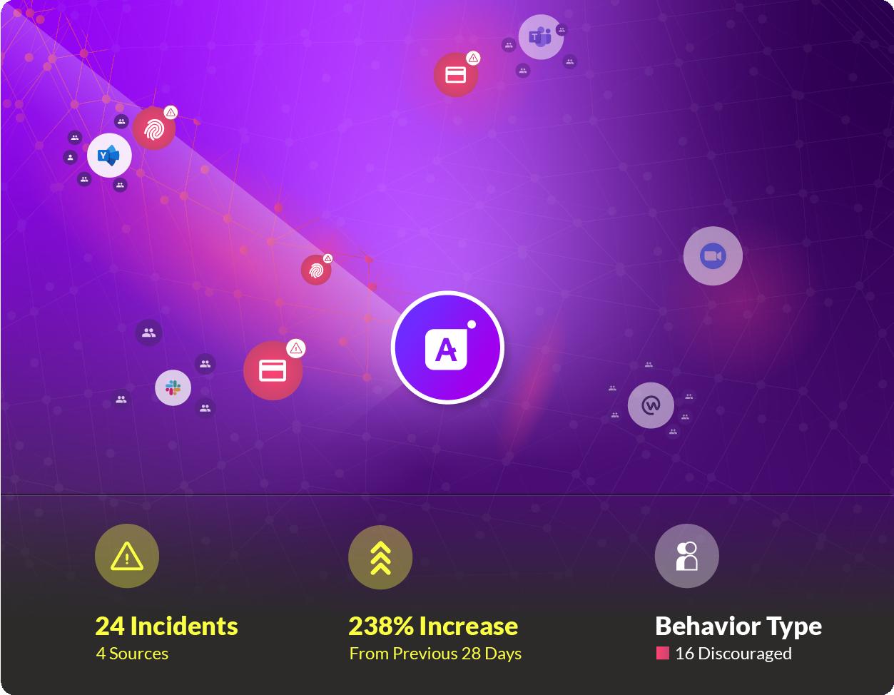 Aware-Collaboration-Data-Monitoring