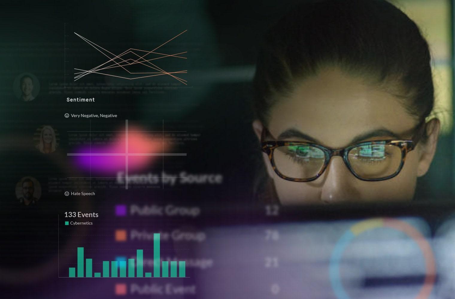 Aware-Collaboration-Infosec