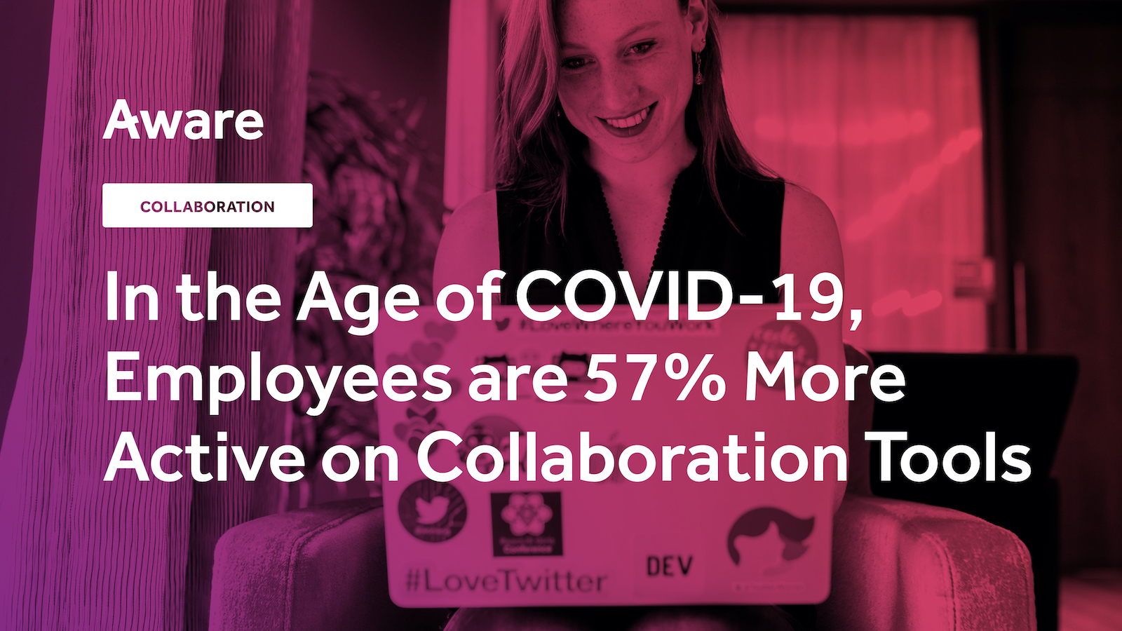 In the Age of COVID-19, Employees are 57% More Active on Collaboration Tools