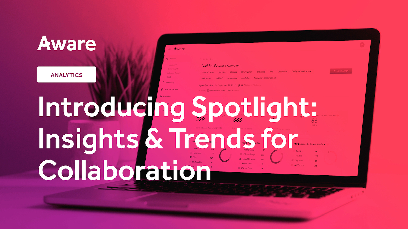 Introducing Aware Spotlight: Insights & Trends for Collaboration