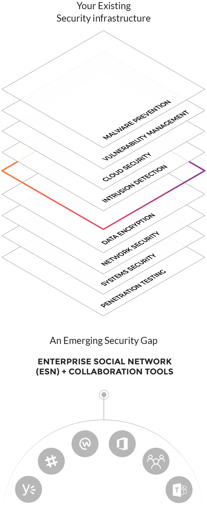 A Critical Part of Your Enterprise Security Fabric