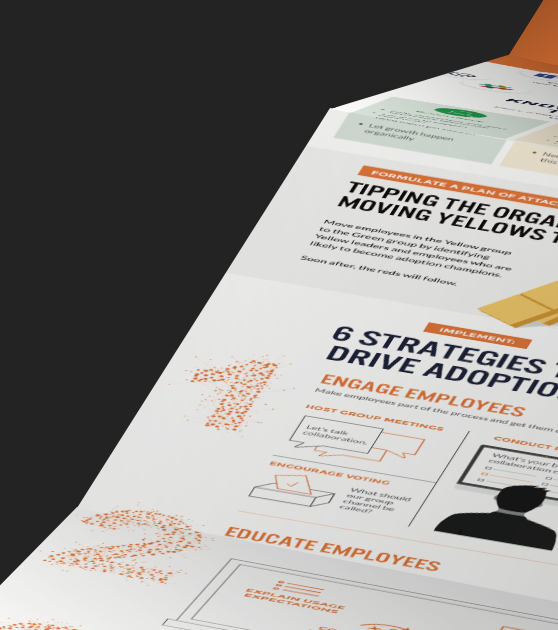 6 Strategies to Drive Collaboration Adoption Infographic
