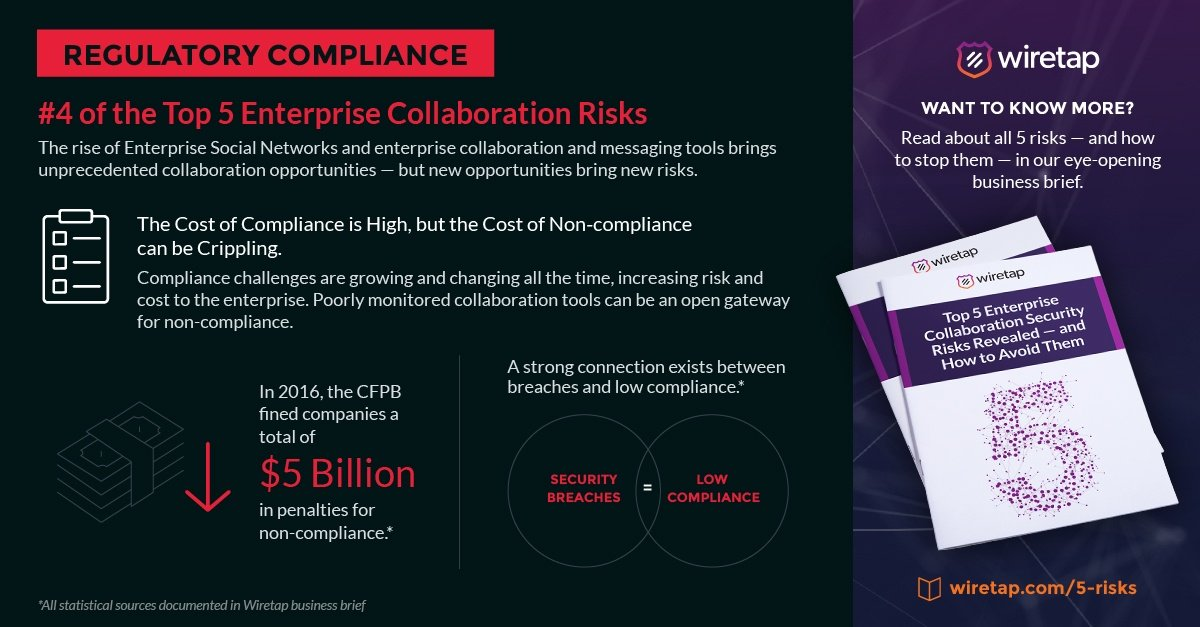 Noncompliance: A Top ESN Security Risk — An Aware Infographic Series (4 of 5)