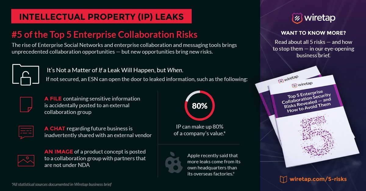 Intellectual Property Leaks: A Top ESN Security Risk — An Aware Infographic Series (5 of 5)