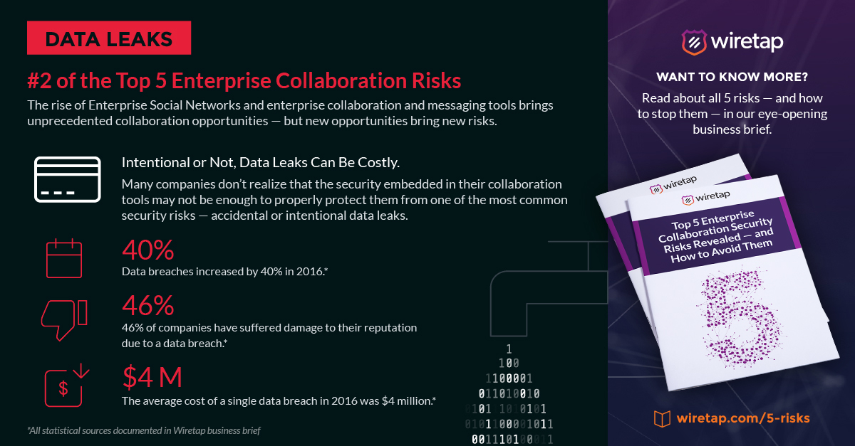 Data Leaks: A Top ESN Security Risk — An Aware Infographic Series (2 of 5)